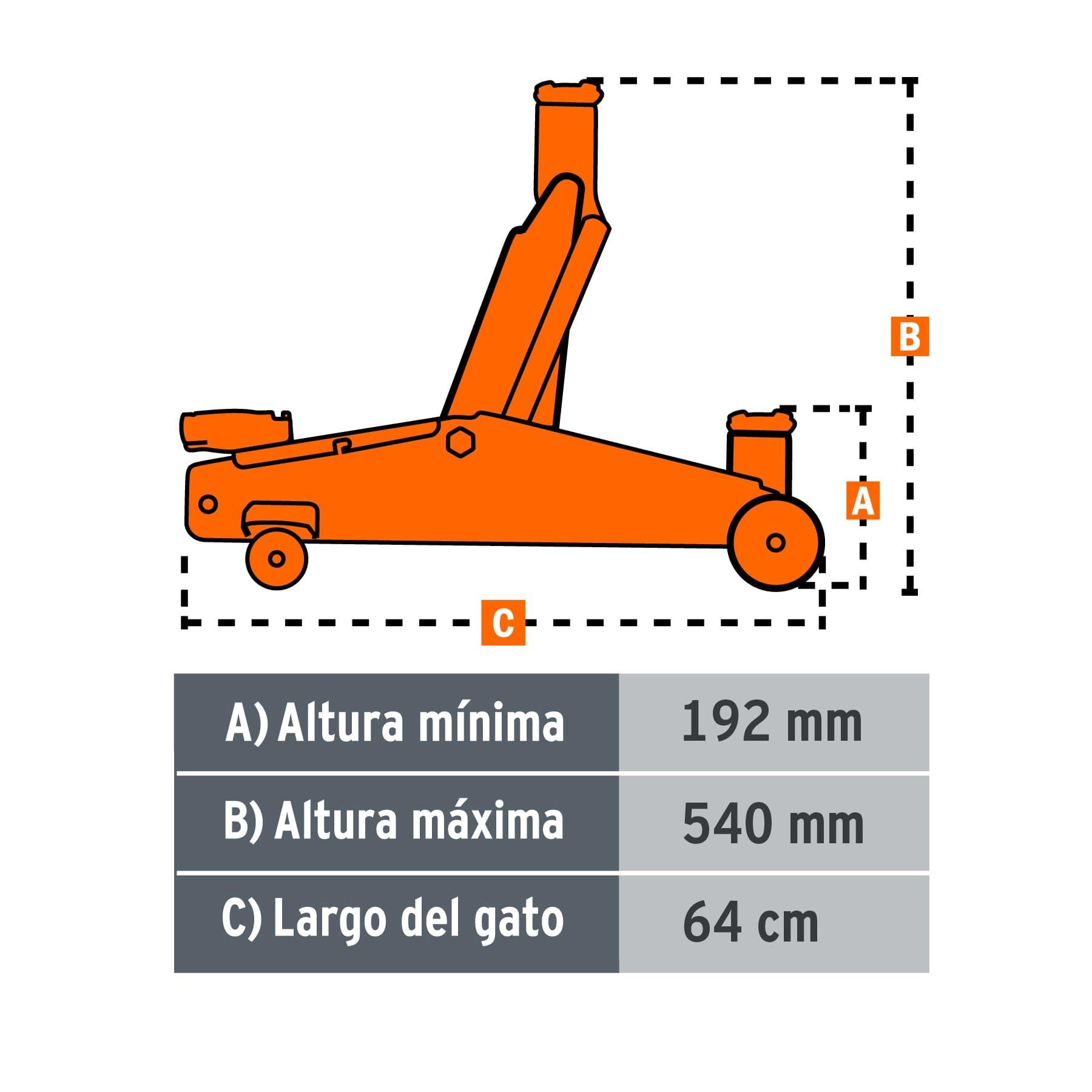 Gato hidráulico de patín 3 toneladas